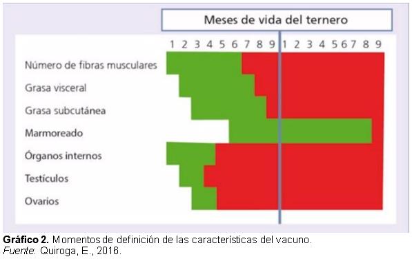 Un cambio de paradigma: Programación fetal y variación de la época de parición